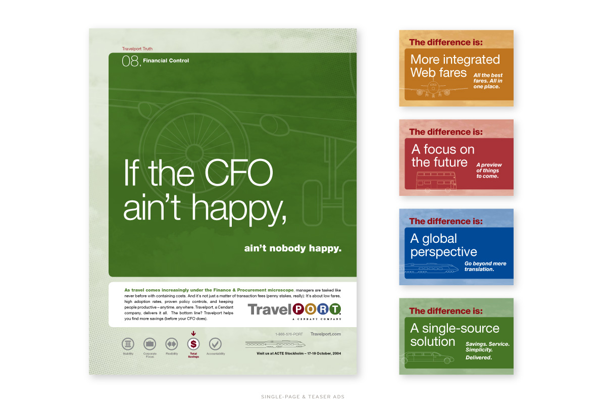 Travelport Ads